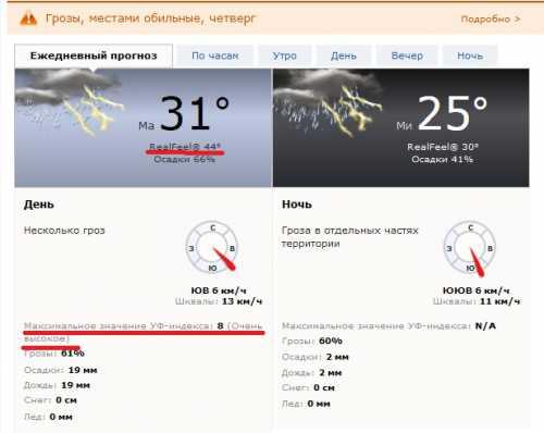 погода и температура в питере санкт